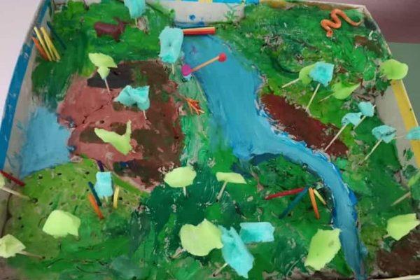 Izgled zemljišta